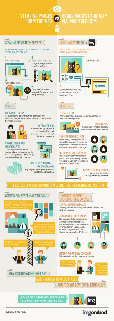 Infographic: Stealing Images Online VS Using Images Fairly